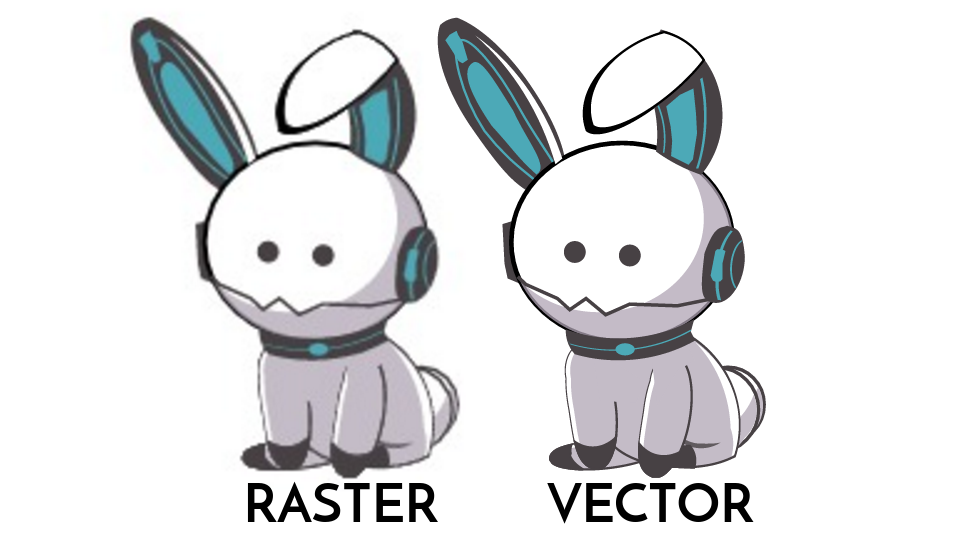 Vector and Raster in Adobe Illustrator || Lets Know Today